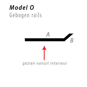 Model bocht O gebogen rails